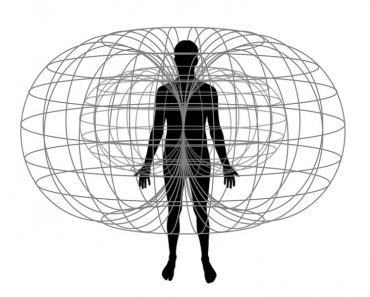 What Produces Magnetism in Human Body?